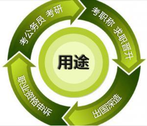 学历提升——自考,为什么要选择广州师大教育?